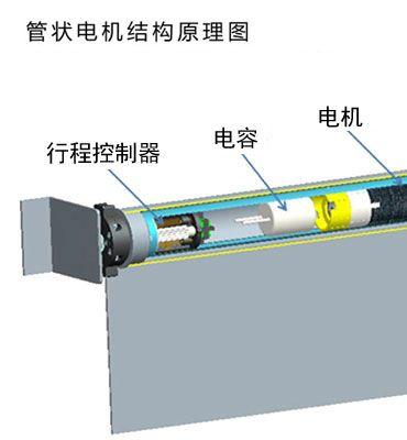 管状电机结构图